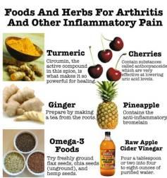 Anti-Inflammatory-Diet-Arthritis
