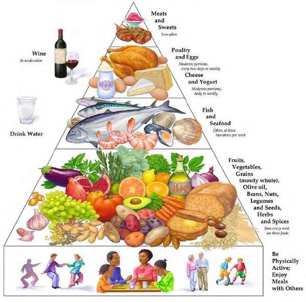 Diéta, nem diéta